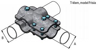 T-klem, model Frisia 2